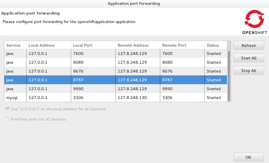 Port Forwarding Started for All Ports