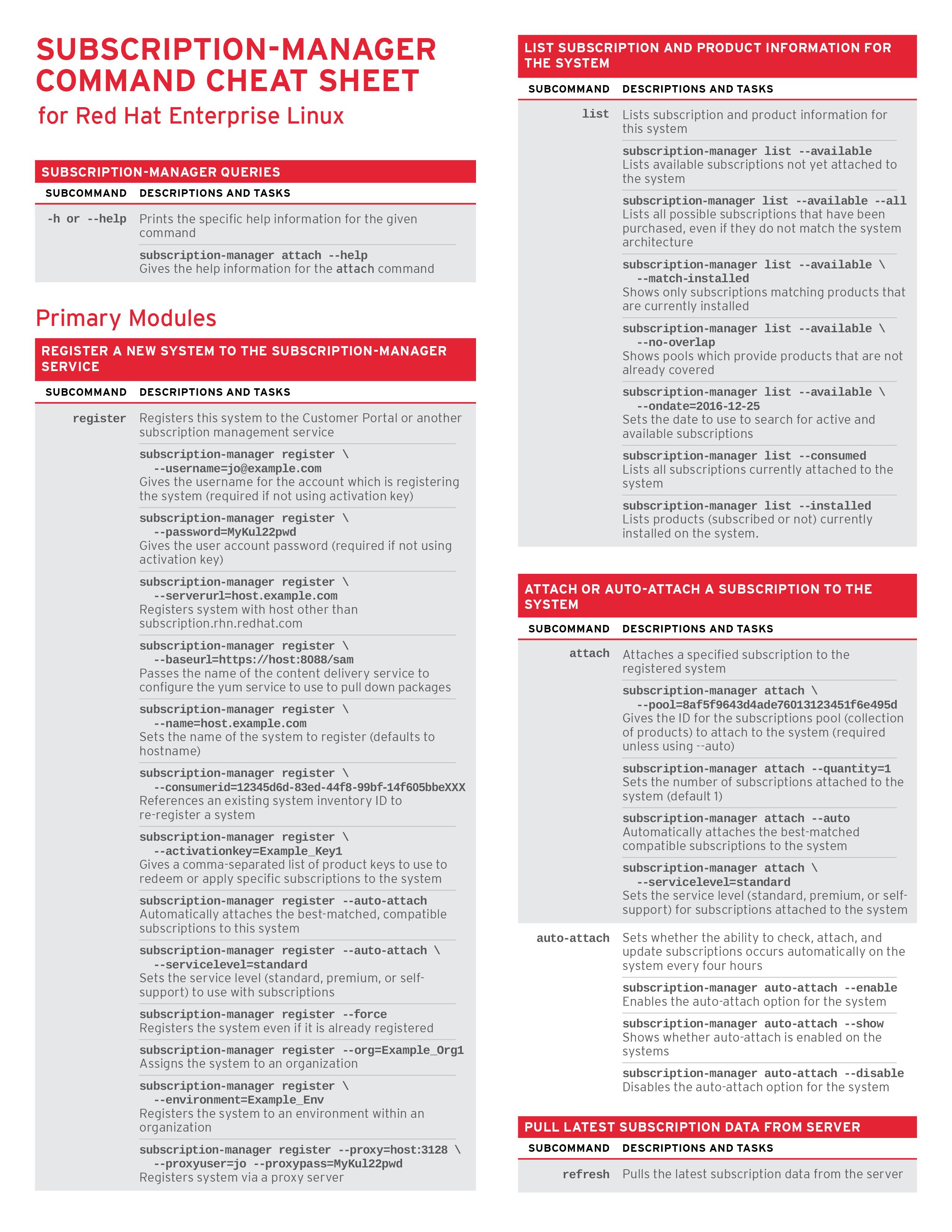 Linux Bash Built-in Commands Cheat Sheet (PDF Image)