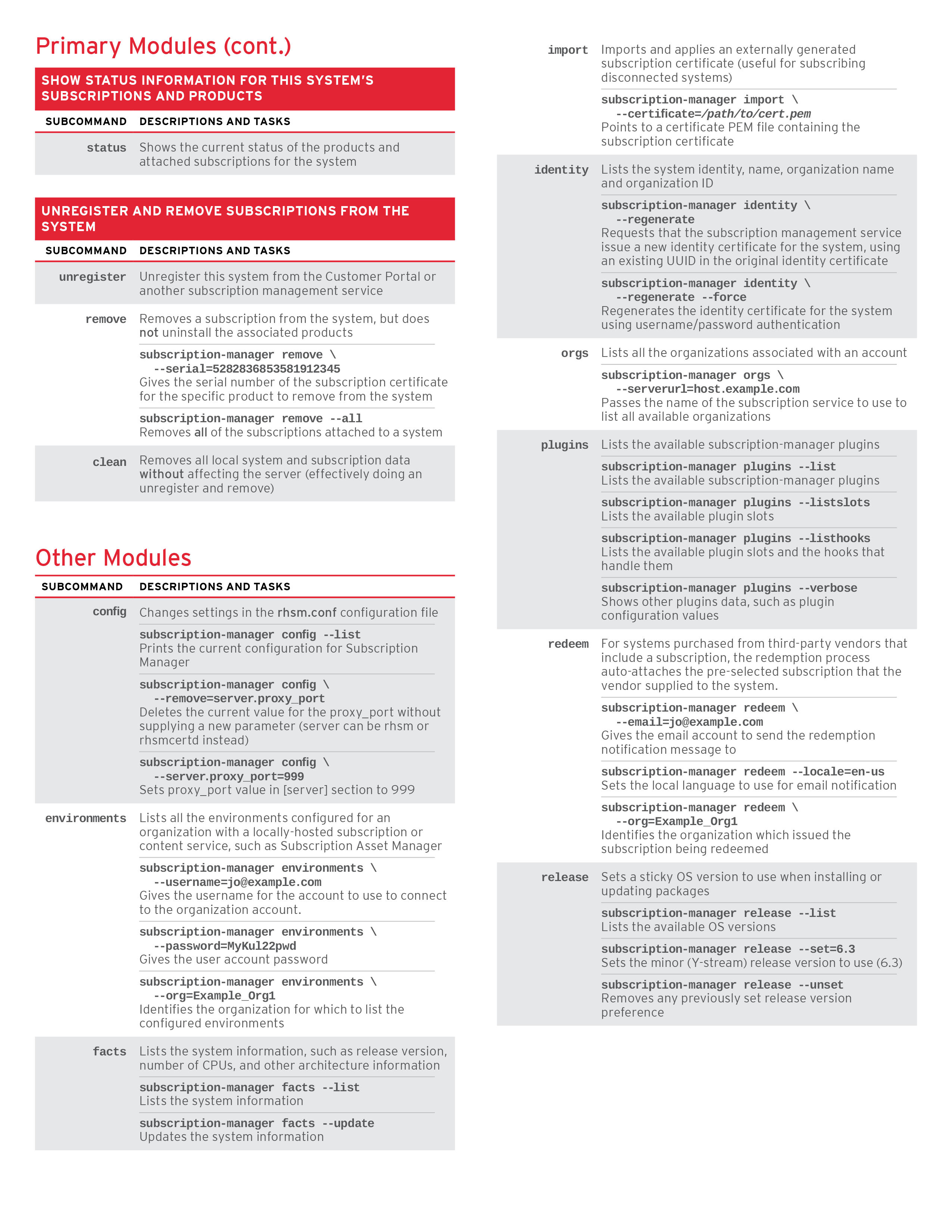 Subscription-Manager Command Cheat Sheet for Red Hat