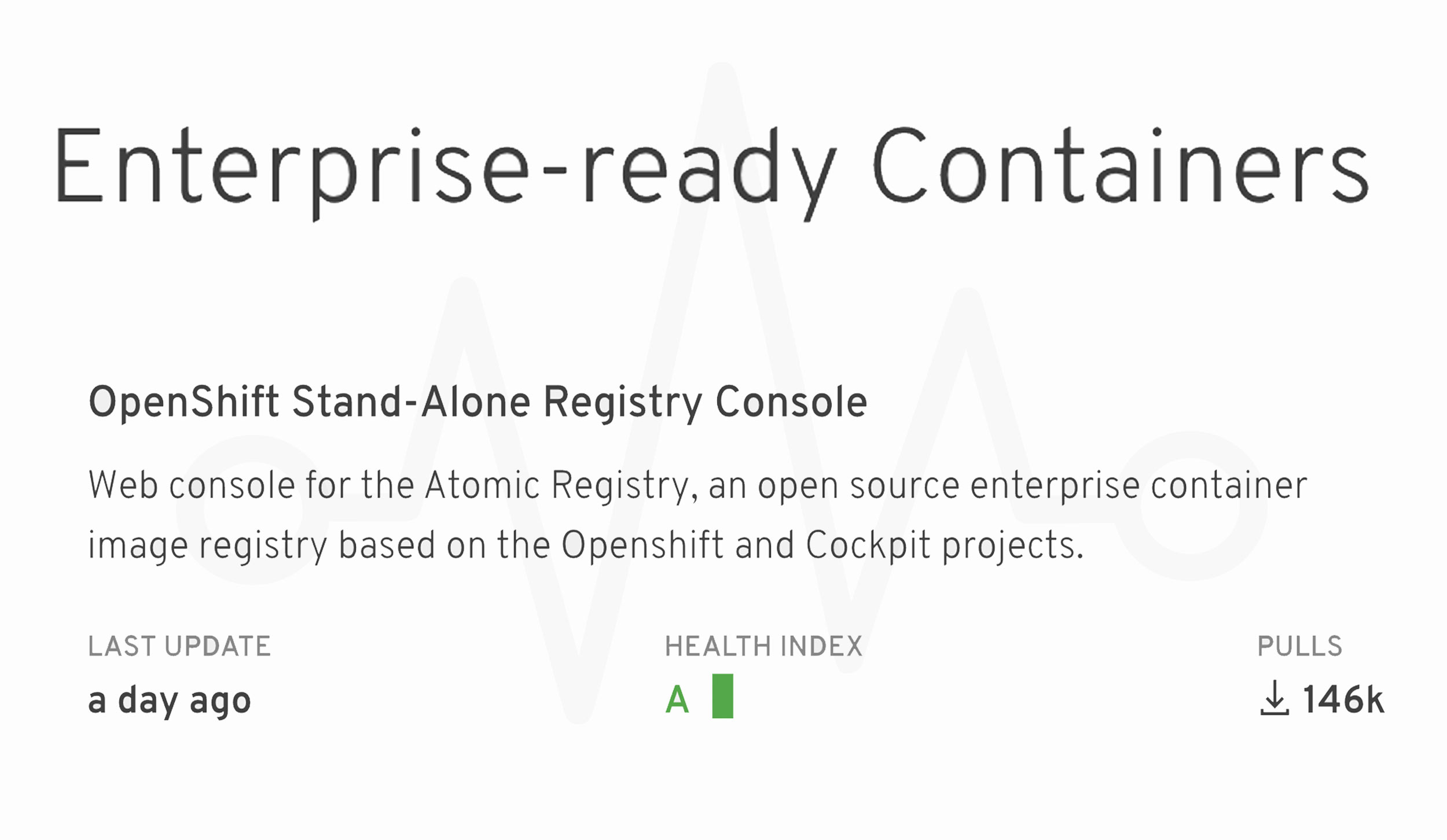 Industry's first Container Health Index!