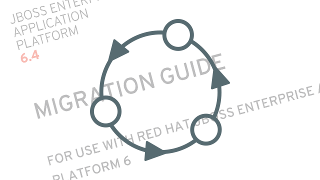 JBoss EAP 6 Migration Guide screenshot