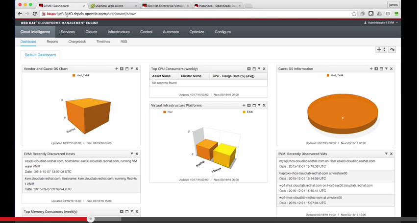 Red Hat Cloud Suite - Red Hat Customer Portal