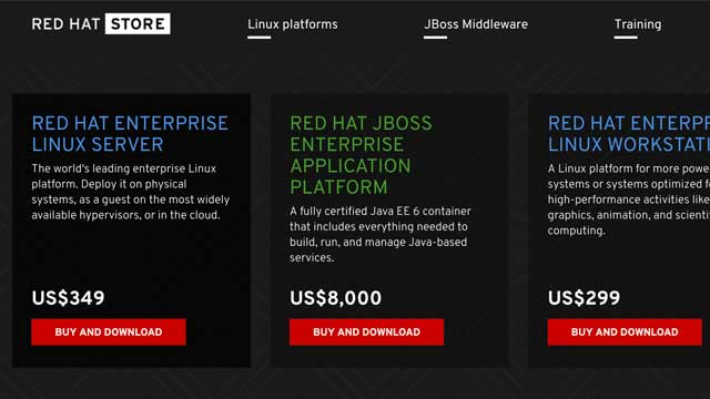Customer Portal / Red Hat Store integration