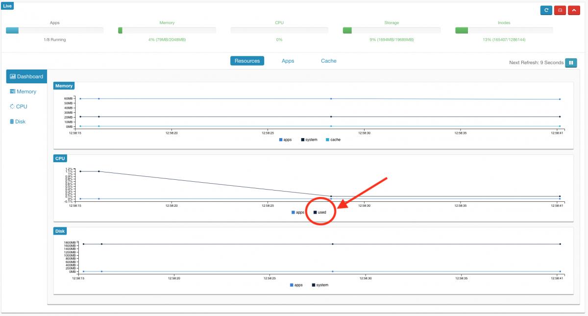 Screenshot showing sample graph
