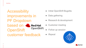 Red Hat OpenShift and PatternFly accessibility improvements
