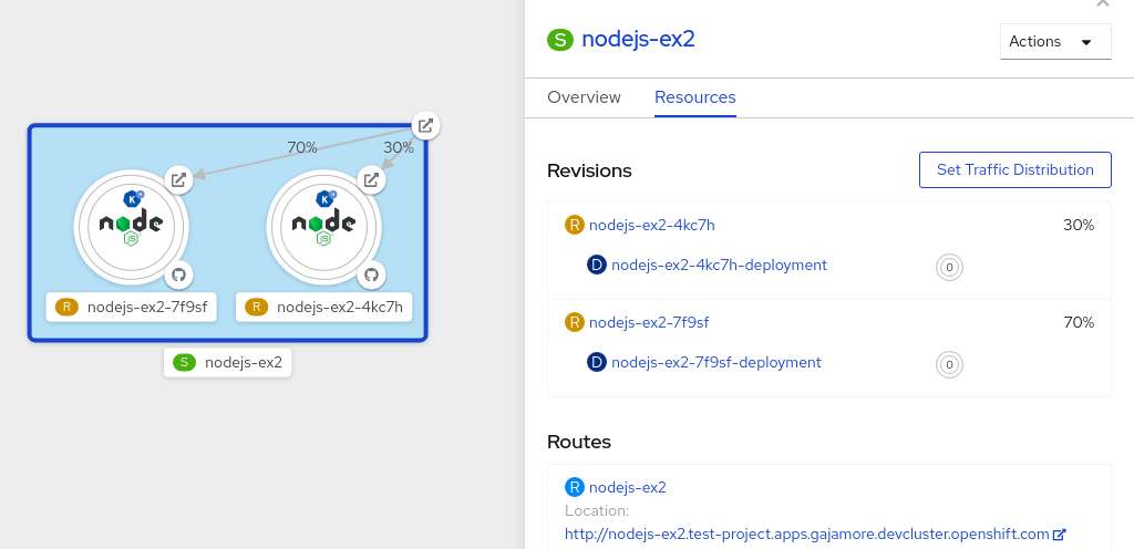 Serverless アプリケーションのリビジョン