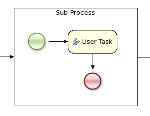 This icon illustrates an Embeded Sub-Process that acts as a node container.
