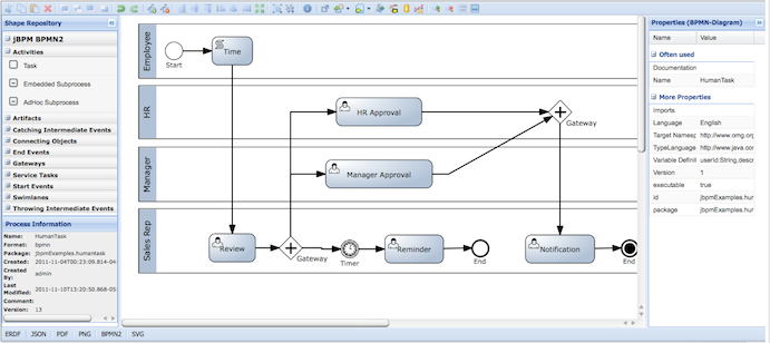 This image shows the Process Designer view through the BRMS user interface.