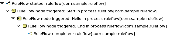 This image depicts an example process where a Start node and an End node are executed.