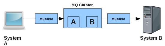 変換とシンプルなファイル移動