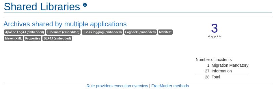 複数のアプリケーションで共有されるアーカイブ