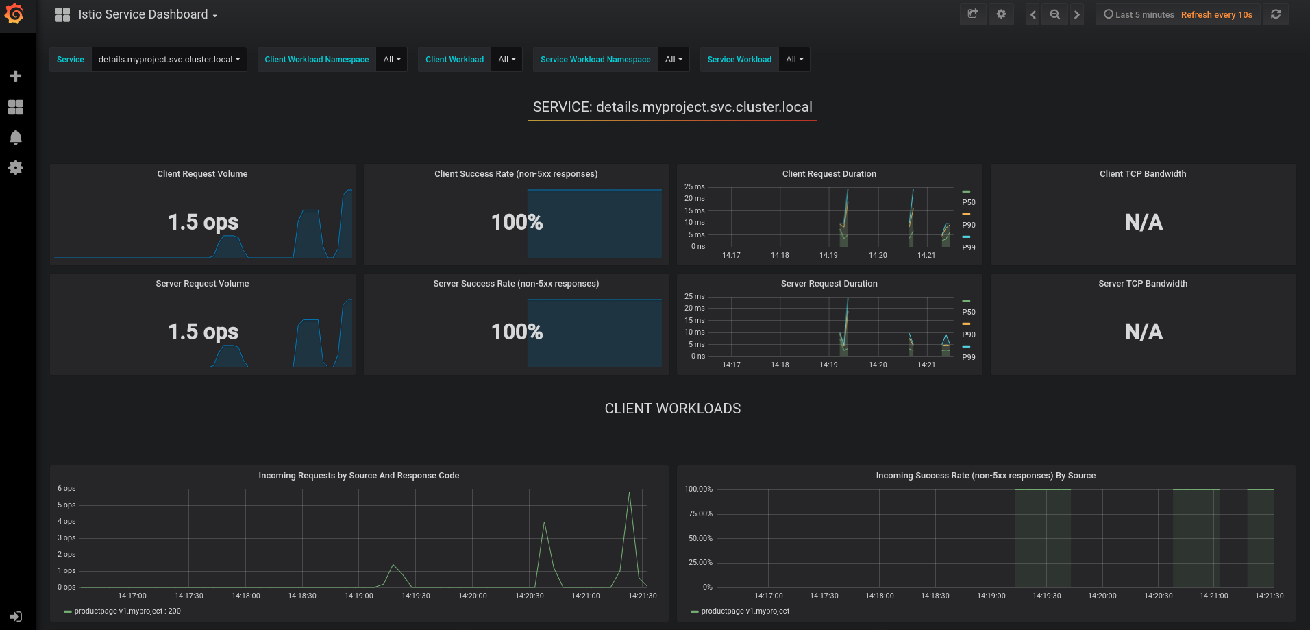 grafana services