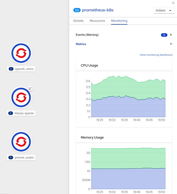 odc app metrics