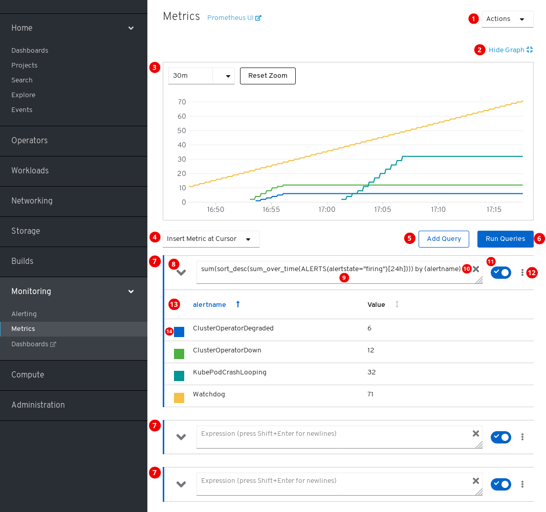 monitoring metrics screen