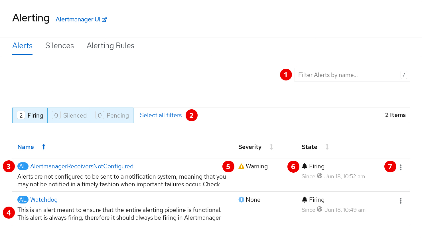 monitoring alerts screen