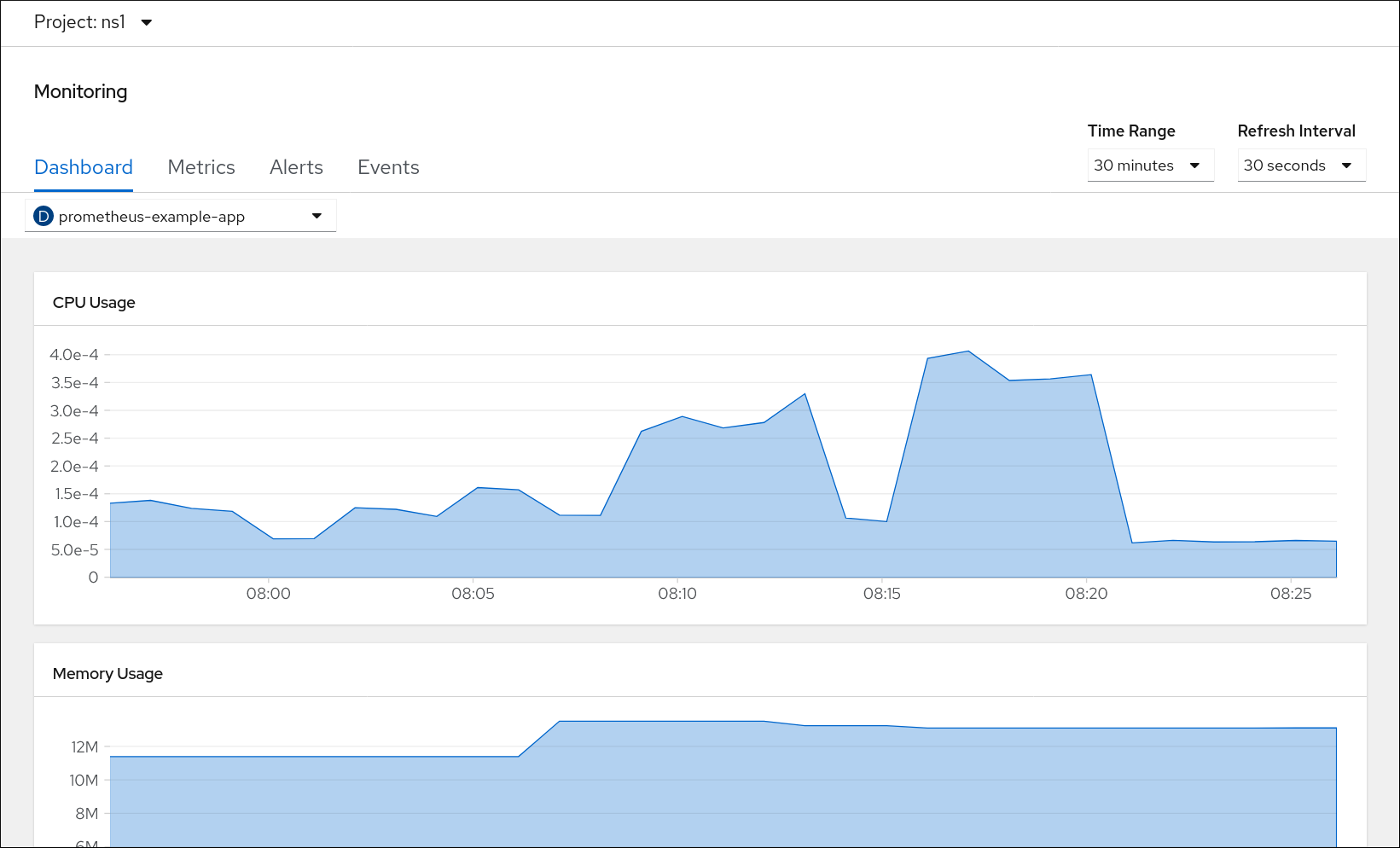 monitoring dashboard developer