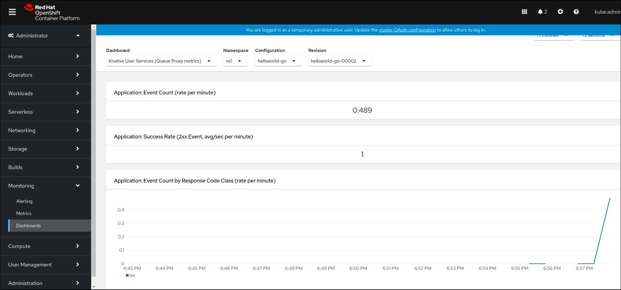 Observing metrics of a service using a dashboard