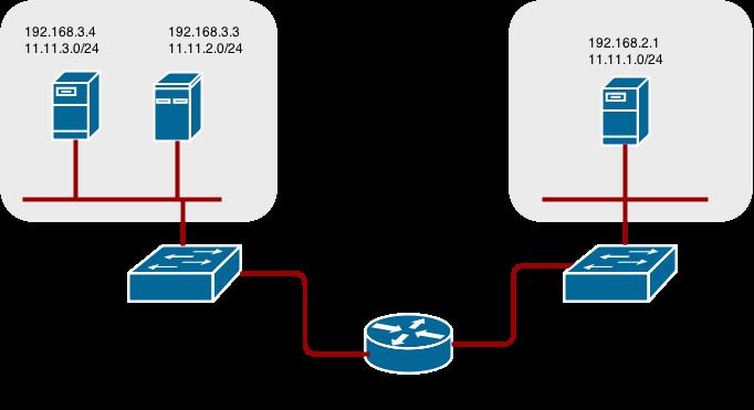 Installation and Configuration OpenShift Enterprise 3 2