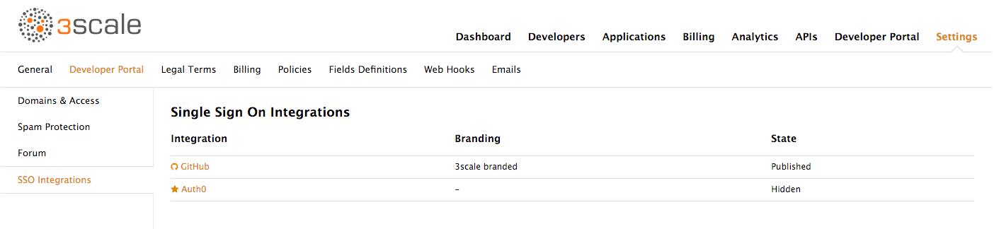 Chapter 1  Developer Portal Authentication - Red Hat