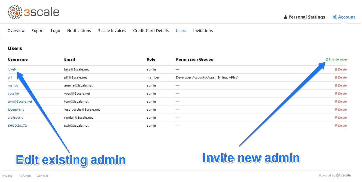 Inviting team members