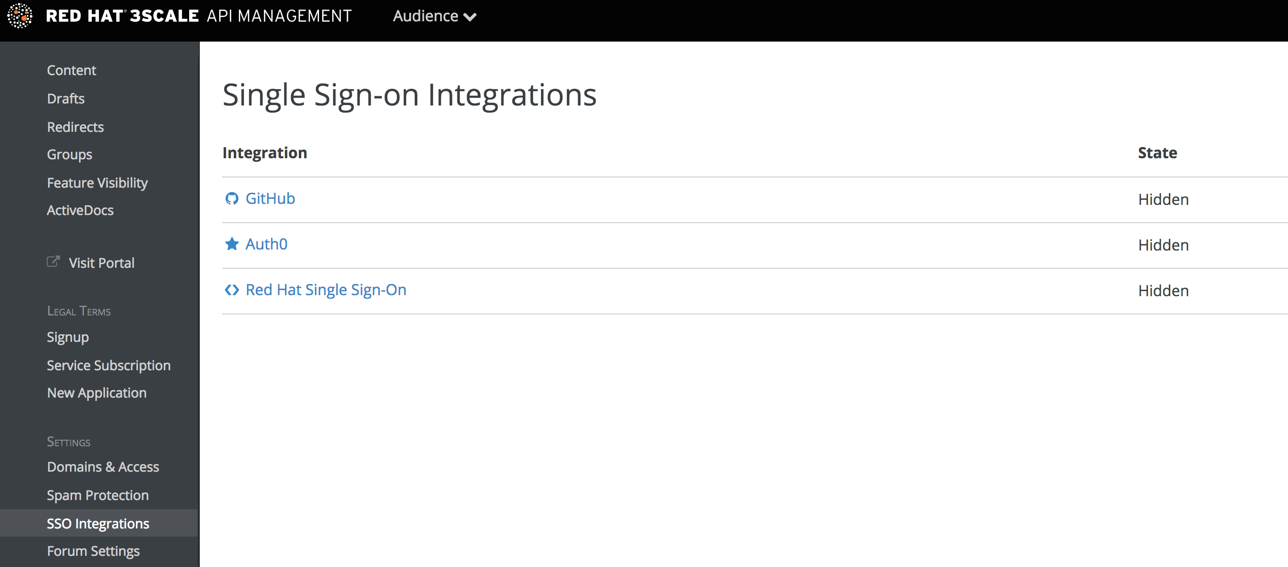 SSO integrations