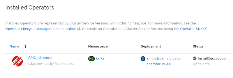 Installed Operators in OpenShift 4