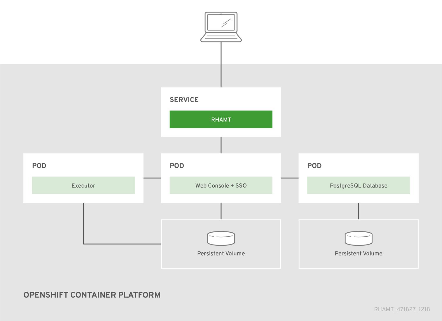 web-template-empty-dir-executor-shared-storage.json