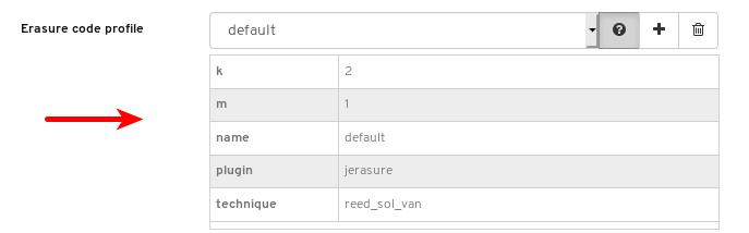 EC profile table
