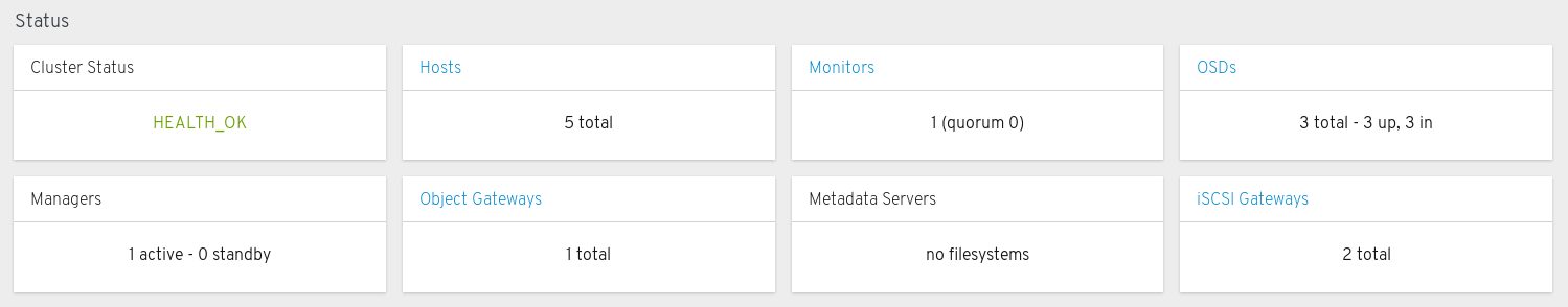 Status panels