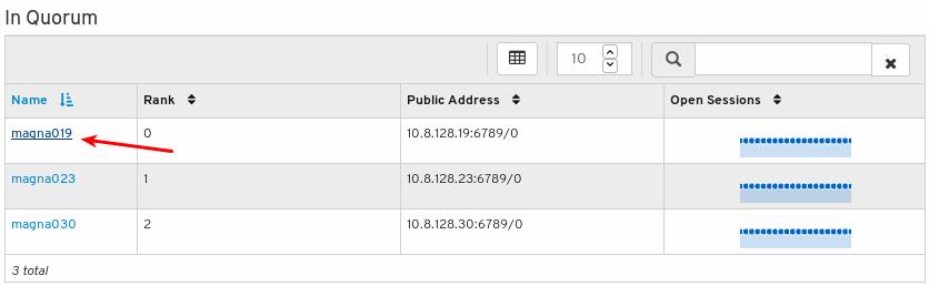 Monitor host name をクリック