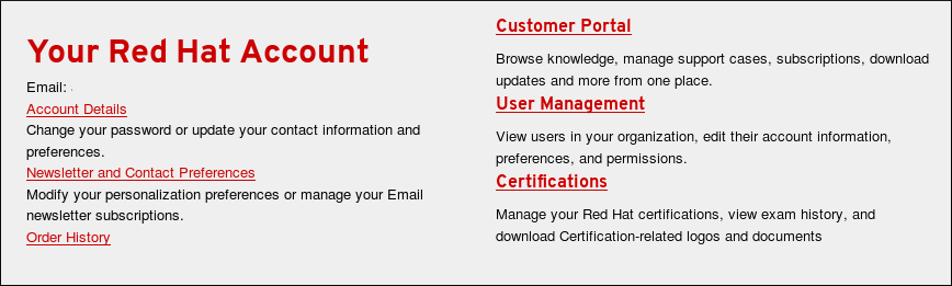 Organization Administrator Dashboard