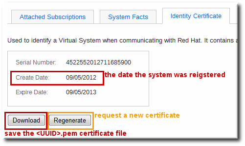 Identity Certificate Details