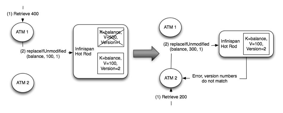 server modules 10
