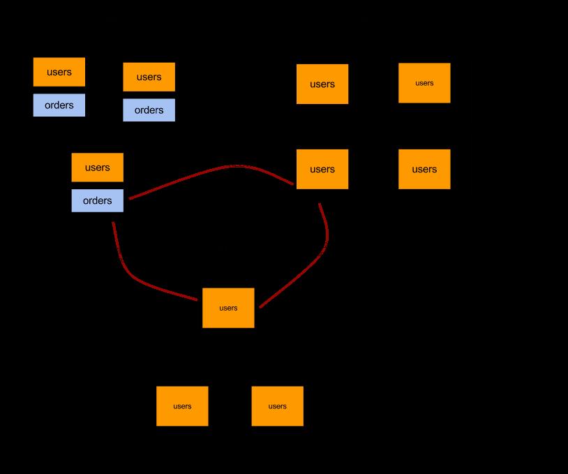 Cross-site datacenters