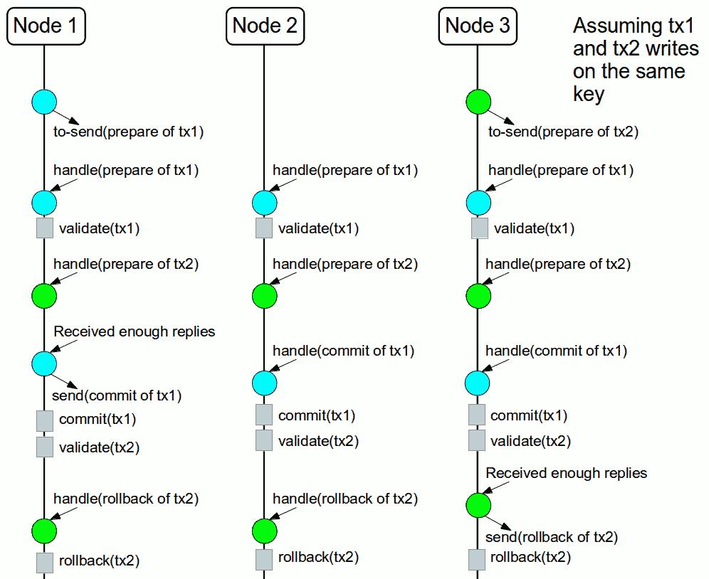 Realme C2 Password Unlok Maricle