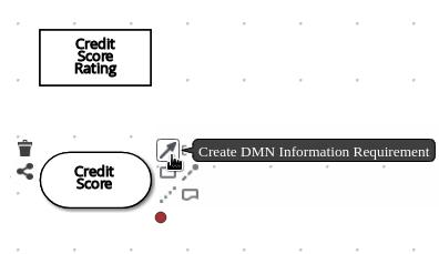 dmn input connection example