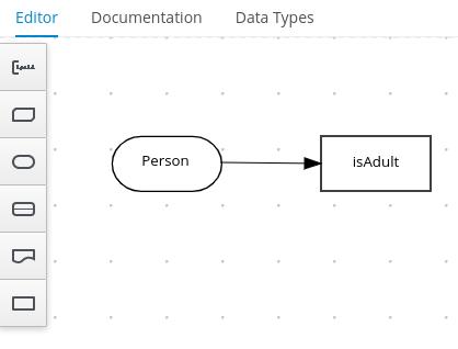 Image of PersonDecisions decision diagram
