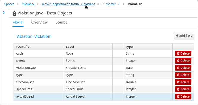 violation data fields