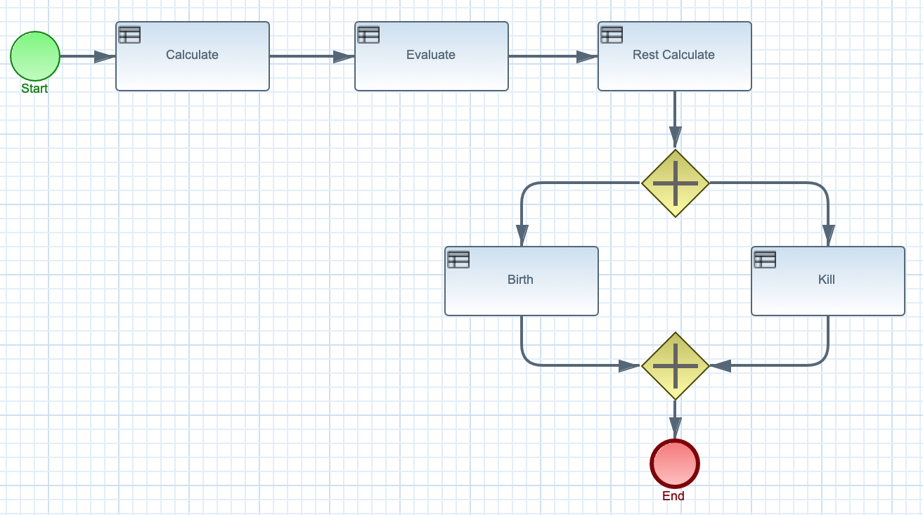 conway ruleflow generation