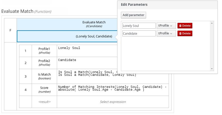 dmn manage data types structured3b
