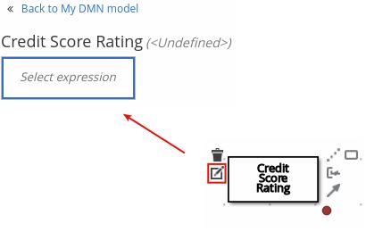 dmn decision edit