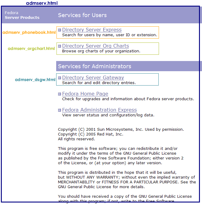 Intro Page Elements