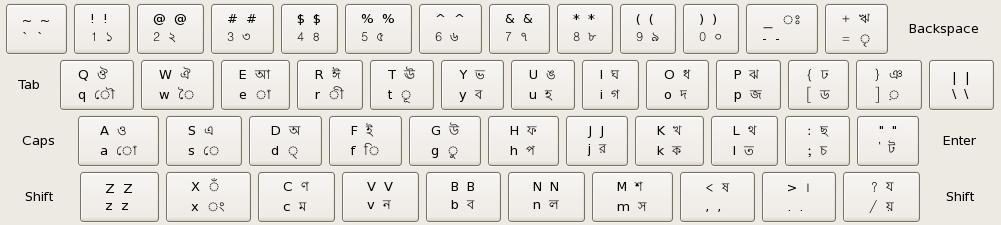 Bengali Inscript Layout.