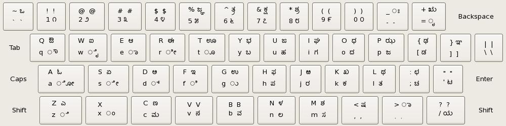 Kannada Inscript Layout.