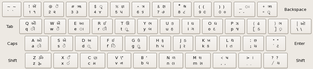 Gujarati Inscript Layout.
