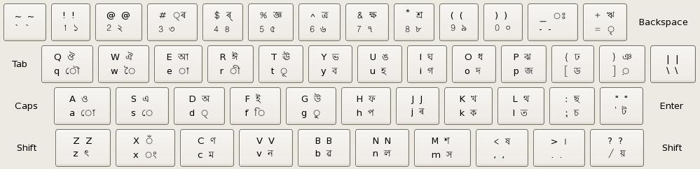 Assamese Inscript Layout.