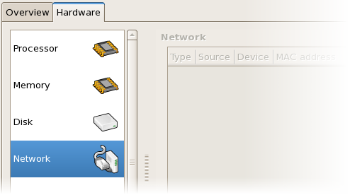 Displaying network configuration