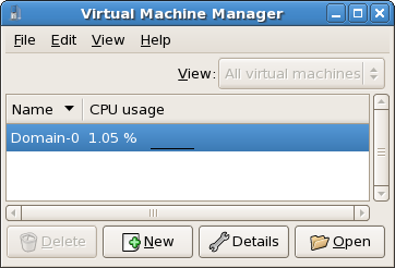显示 CPU 的使用情况