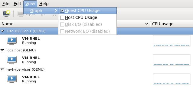 ゲストの CPU 使用率の統計値グラフ化を有効にする