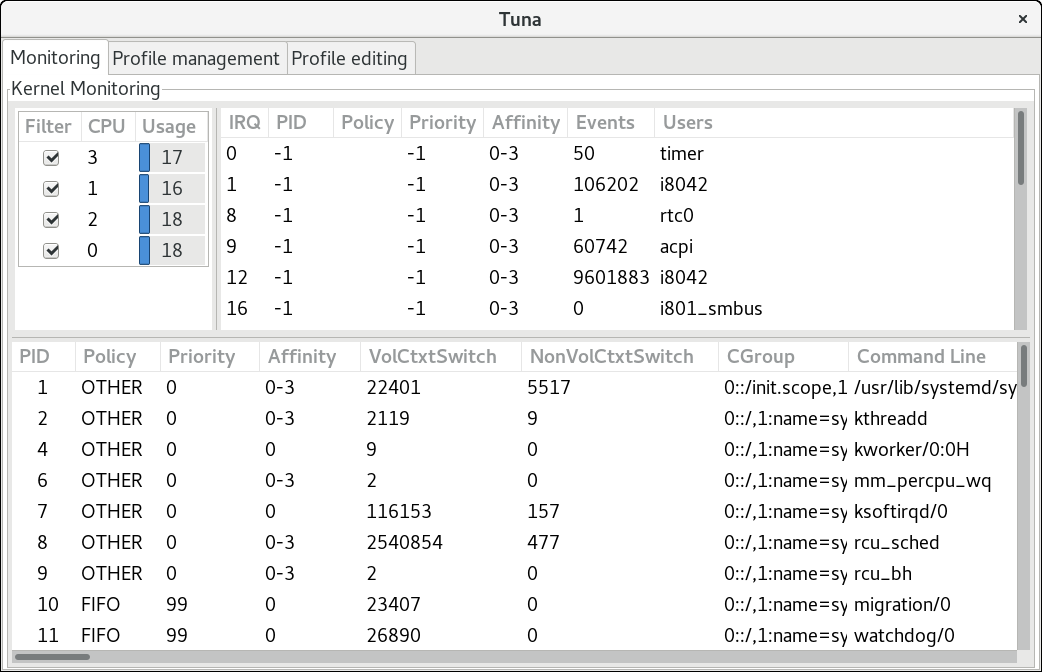 The Monitoring tab of the Tuna GUI